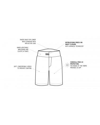 KINDER UV-SHORTS BADEHOSE UPF 50 - Lake Time Navy Shorts Stonz®