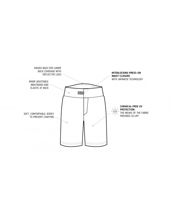 KINDER UV-SHORTS BADEHOSE UPF 50 - Black Shark Shorts Stonz®