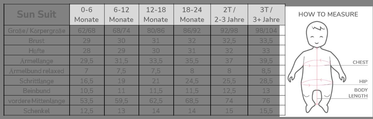 Stonz UV Overall Grossentabelle